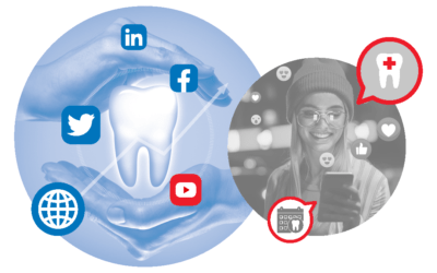 How To Get The Best Out Of Social Media for your Dental Practice