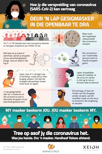 wearing a mask - Afrikaans infographic